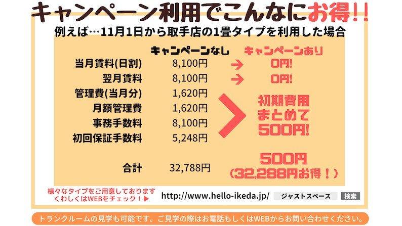 キャンペーンの詳細が記載された画像